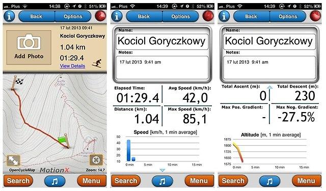Kocioł Goryczkowy - ślad GPS